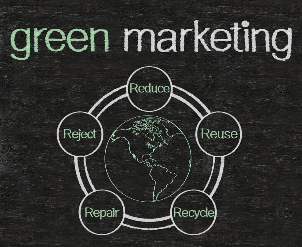 Green Marketing - Energiespartipps für Unternehmen